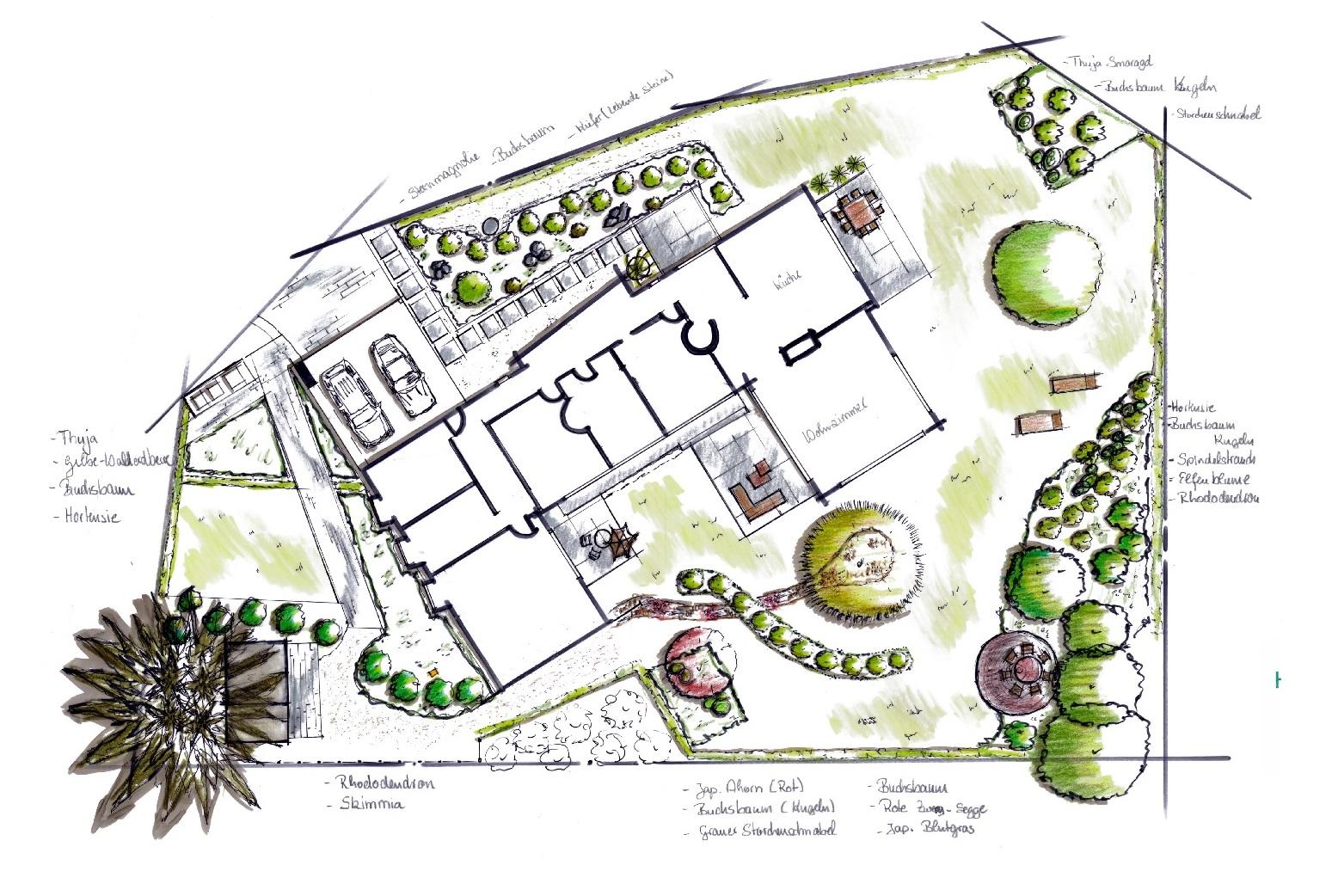 Privatgarten, Bendestorf, Einzigartig Grün, Heike Martensen